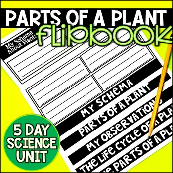 Parts of a Plant Flipbook Project