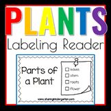 Parts of a Plant Reader