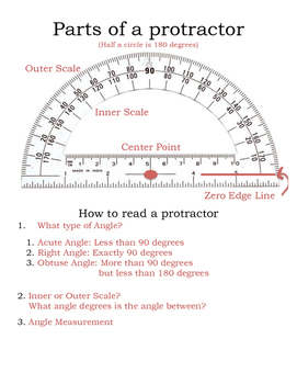 Parts of a Protractor & How to Read a Protractor Notes: FREEBIE