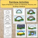 Parts of a Rainbow Montessori Preschool Science SpringWrather