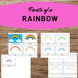 Parts of a Rainbow Montessori Preschool Science SpringWrather