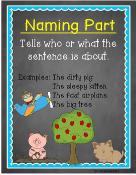 Parts of a Sentence : Naming and Action