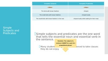 Parts of a Sentence and Complements PPT