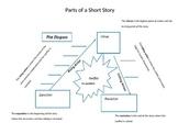Parts of a Short Story Diagram