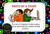 Parts of a Simple Story Posters Free