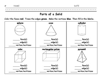Parts of a Solid