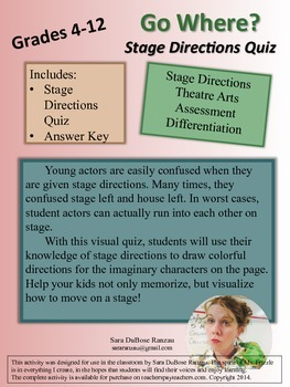 You Want Me to Go Where? Stage Directions Quiz