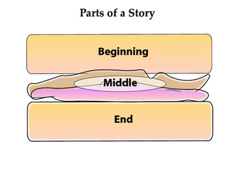 Parts of a Story Activity Pack
