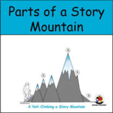 Parts of a Story - Distance Learning & Printable in Google Slides