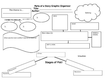 Parts of a Story Graphic Organizer #1