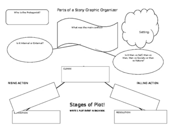 Parts of a Story Graphic Organizer