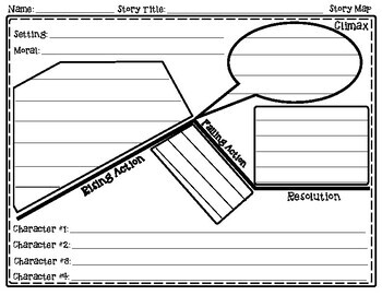 Parts of a Story Graphic Organizer: Story Map Template (Plot Graphic Organizer)