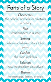 Parts of a Story Poster - Chevron