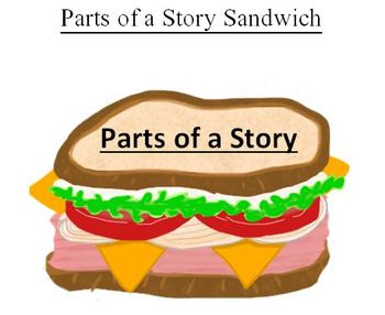 Parts of a Story Sandwich