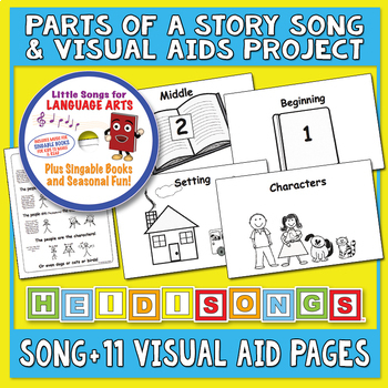Parts of a Story Song & Visual Aids Project
