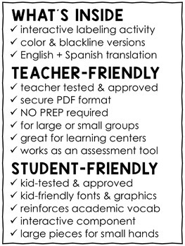 Vocabulary Activity - Parts of a Reader