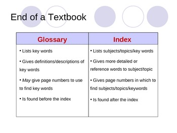 Parts of a Textbook Interactive Notes