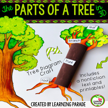 the parts of a tree paper craft activity