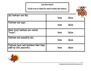 Parts of a Turkey
