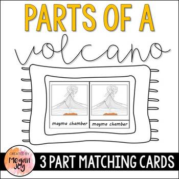 Parts of a Volcano 3 Part Cards