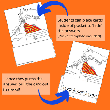 Parts of a Volcano - Geology / Earth Science Nomenclature Cards