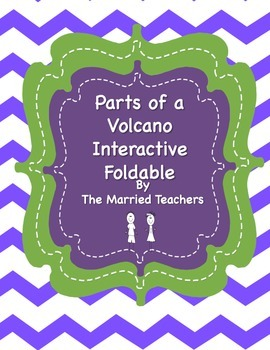 Parts of a Volcano Interactive Foldable