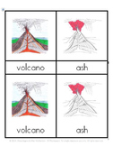 Parts of a Volcano - Montessori 3 Part Cards