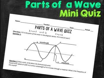 Parts of a Wave Quiz