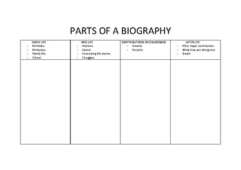 Parts of a biography