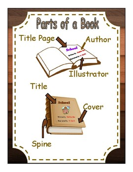 Parts of a book poster Natural wood border