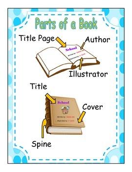 Parts of a book poster blue polkadot border