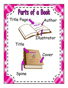 Parts of a book poster pink plaid border