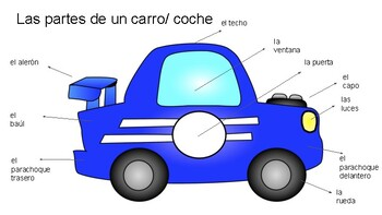 Parts of a car | Spanish Classroom Anchor chart