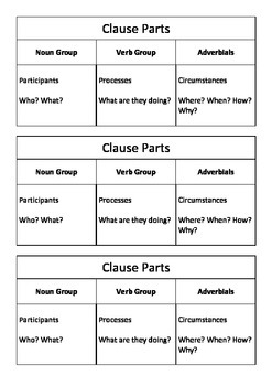Parts of a clause foldable – noun group verb group adverbials functional grammar