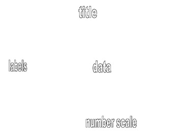 Parts of a graph puzzles