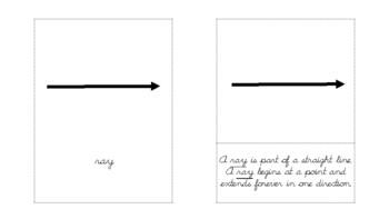 Parts of a line Geometry nomenclature cards in d'nealian cursive font