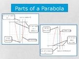 Parts of a parabola vocabulary diagram