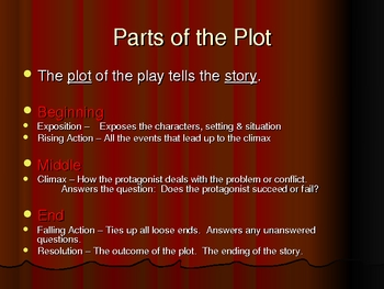 Parts of a play presentation