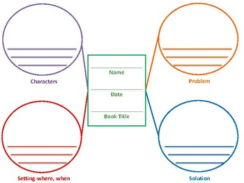 Parts of a story - Graphic Organizer