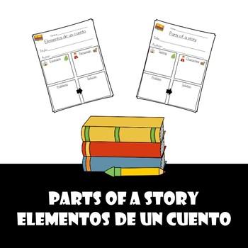 Parts of a story/elementos de un cuento