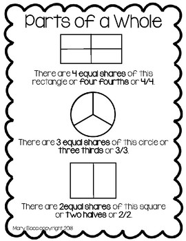 Parts of a whole/fractions anchor chart