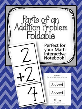 Parts of an Addition Problem Foldable. Math Interactive Notebook
