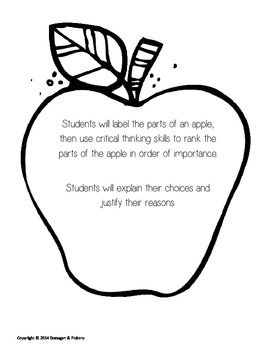 Parts of an Apple