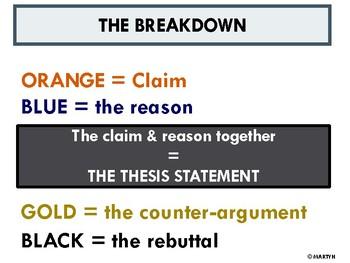 Parts of an Argument