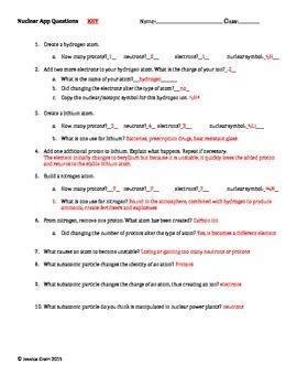 Parts of an Atom APP Worksheet
