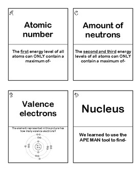 Parts of an Atom (Complete Lesson)