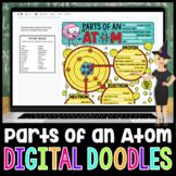Parts of an Atom Digital Doodles | Science Digital Doodles for Distance Learning
