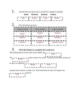 Parts of an Atom Quiz