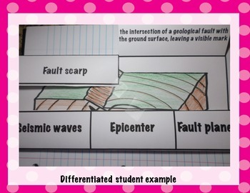 Parts of an Earthquake Interactive Foldable
