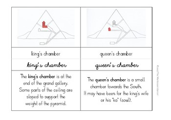 Parts of an Egyptian Pyramid